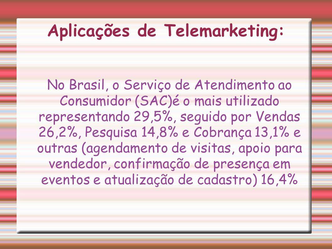 Aplicações de Telemarketing: