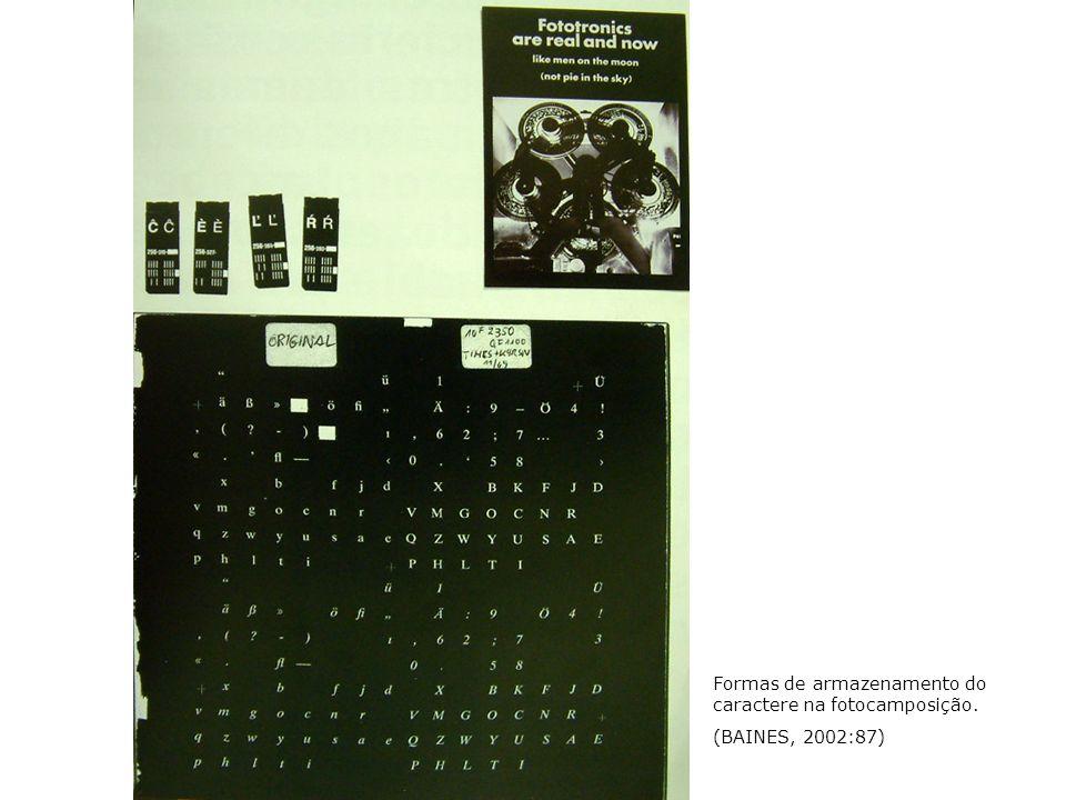 Formas de armazenamento do caractere na fotocamposição.