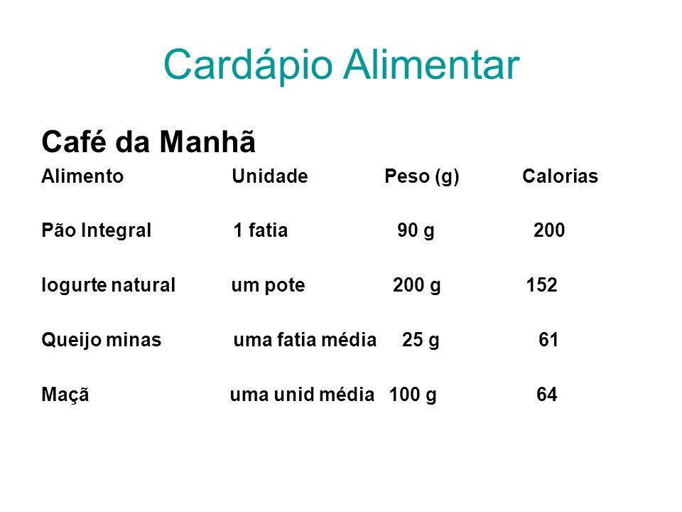 Cardápio Alimentar Café da Manhã Alimento Unidade Peso (g) Calorias