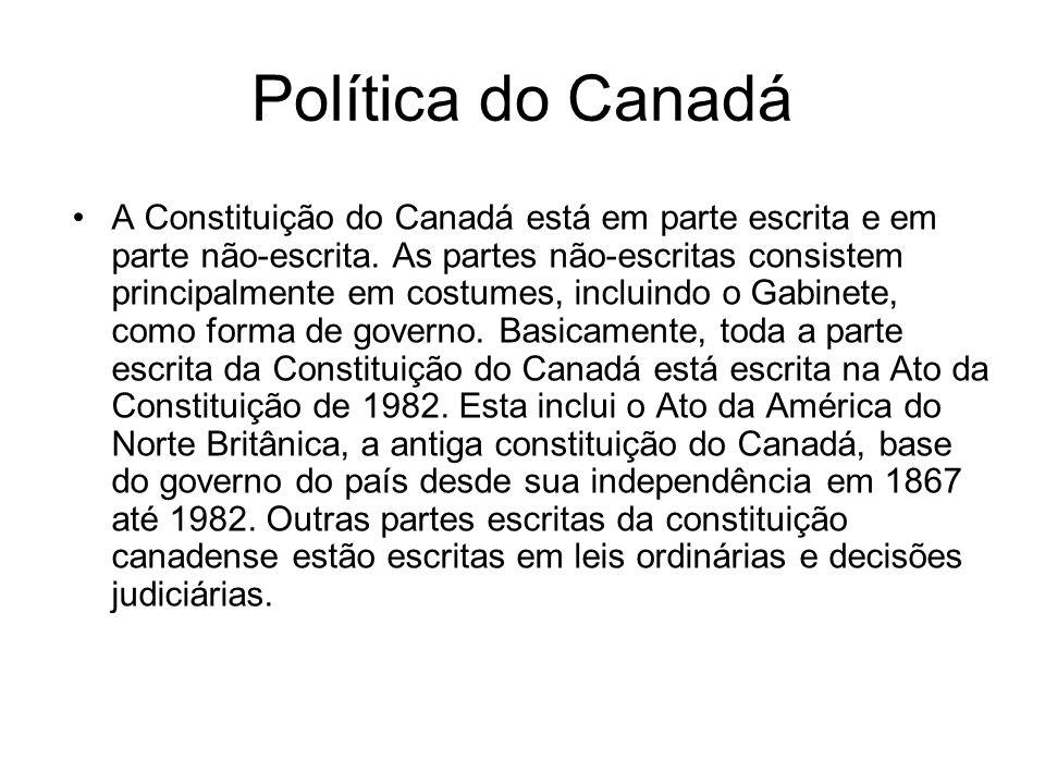 Política do Canadá