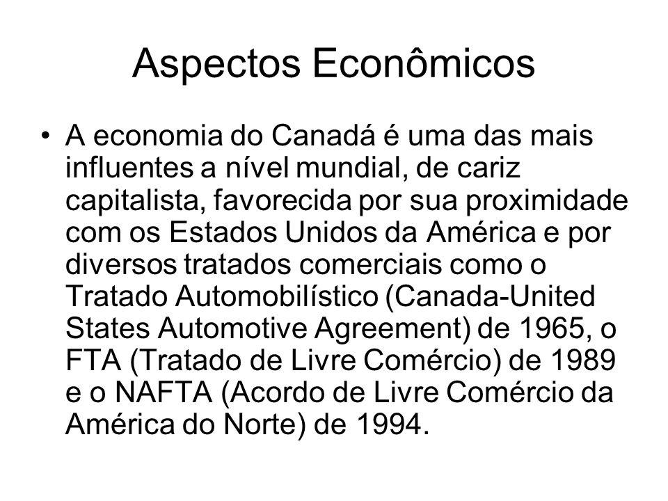 Aspectos Econômicos