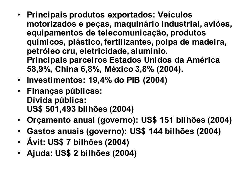 Principais produtos exportados: Veículos motorizados e peças, maquinário industrial, aviões, equipamentos de telecomunicação, produtos químicos, plástico, fertilizantes, polpa de madeira, petróleo cru, eletricidade, alumínio. Principais parceiros Estados Unidos da América 58,9%, China 6,8%, México 3,8% (2004).