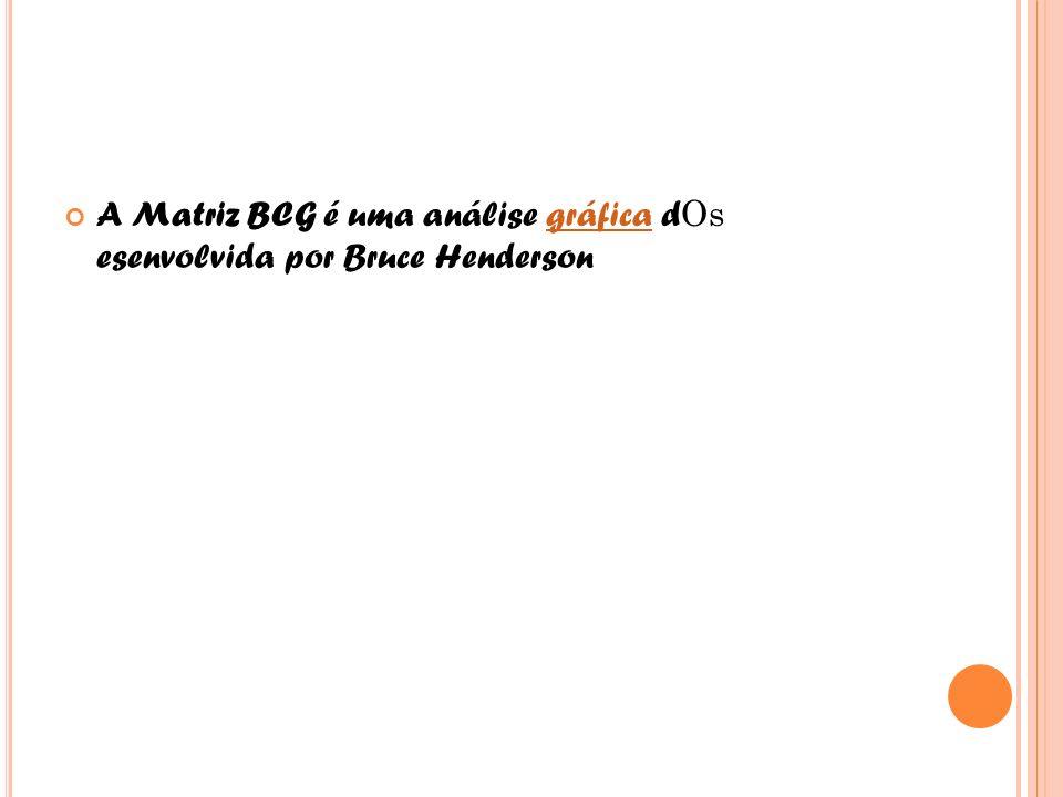 A Matriz BCG é uma análise gráfica dOs esenvolvida por Bruce Henderson