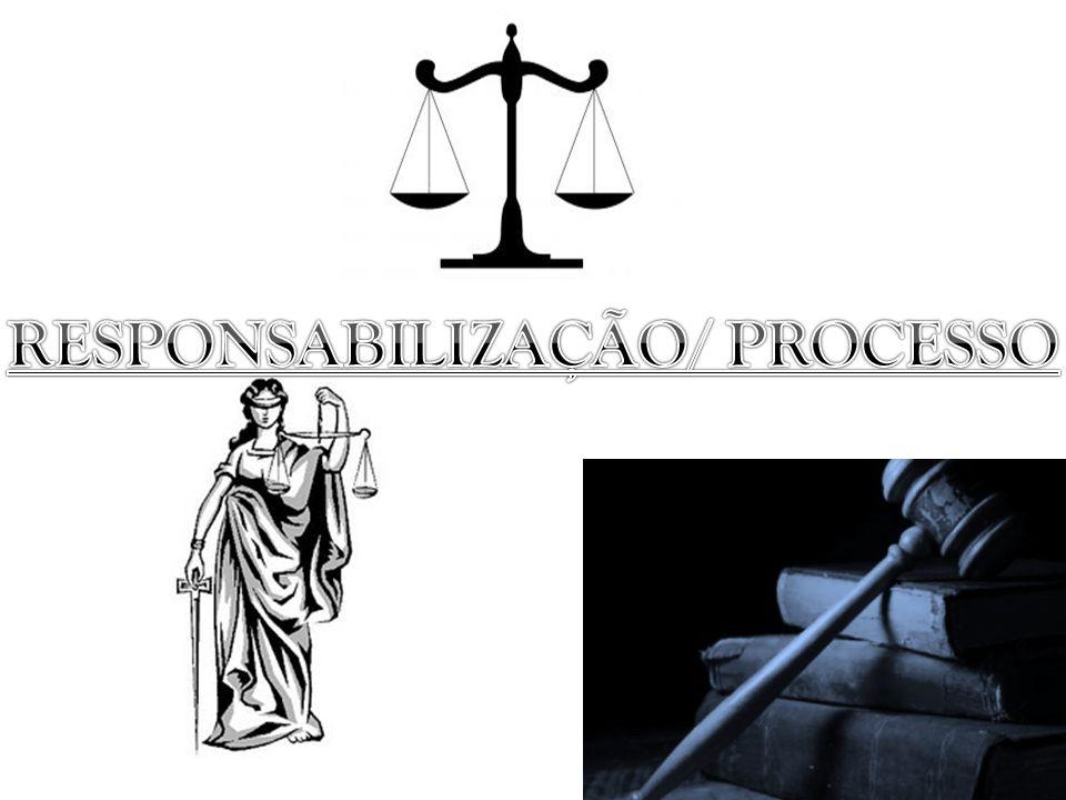 RESPONSABILIZAÇÃO/ PROCESSO