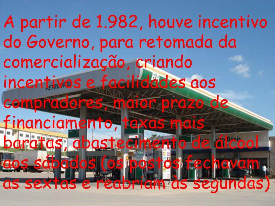 A partir de 1.982, houve incentivo do Governo, para retomada da comercialização, criando incentivos e facilidades aos compradores, maior prazo de financiamento, taxas mais baratas, abastecimento de álcool aos sábados (os postos fechavam as sextas e reabriam às segundas)