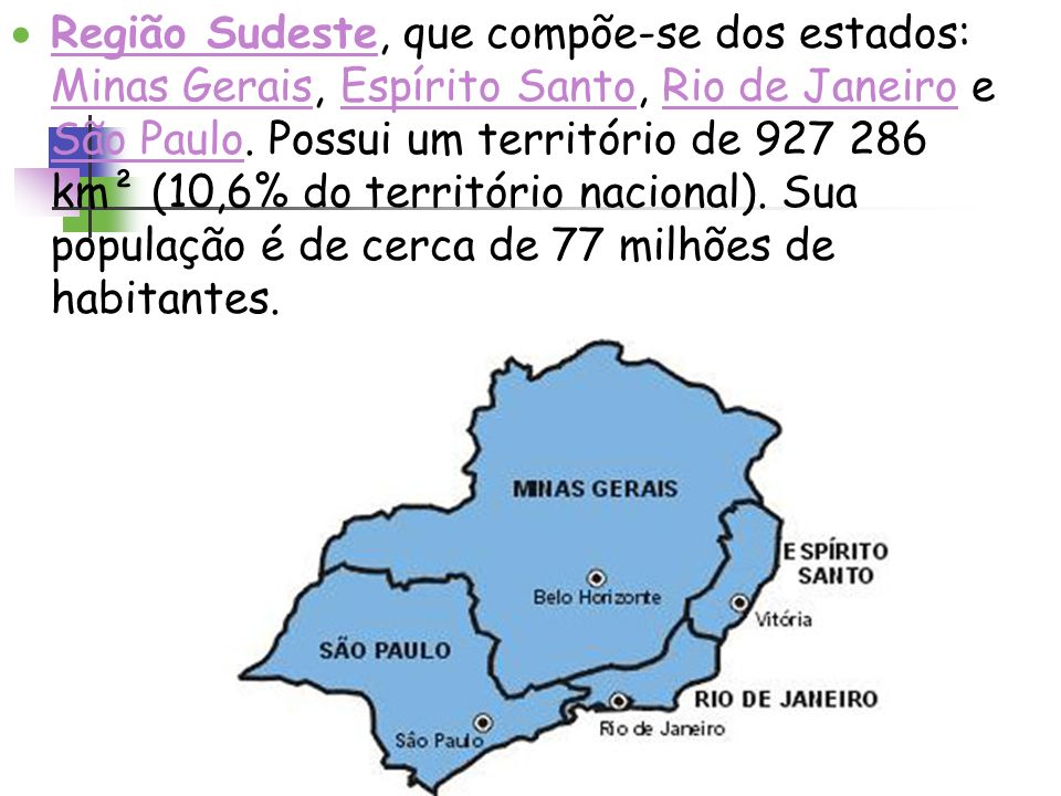Região Sudeste, que compõe-se dos estados: Minas Gerais, Espírito Santo, Rio de Janeiro e São Paulo.