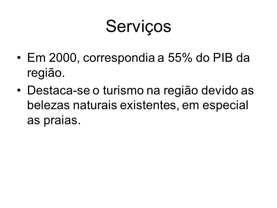 Serviços Em 2000, correspondia a 55% do PIB da região.