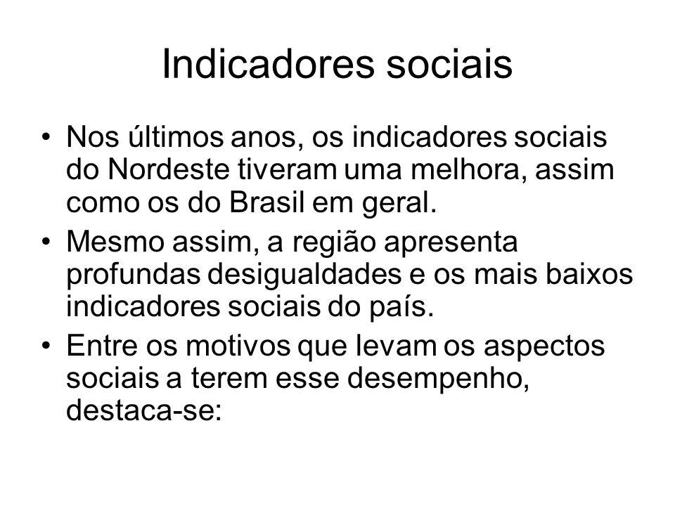 Indicadores sociais Nos últimos anos, os indicadores sociais do Nordeste tiveram uma melhora, assim como os do Brasil em geral.