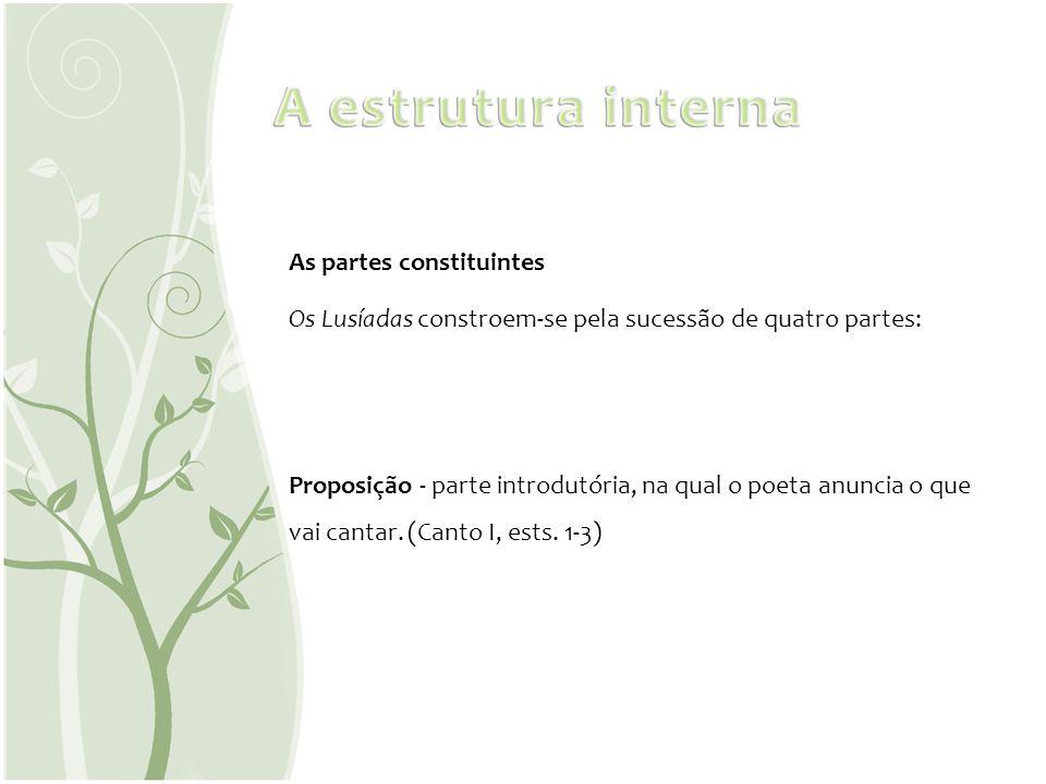 A estrutura interna As partes constituintes