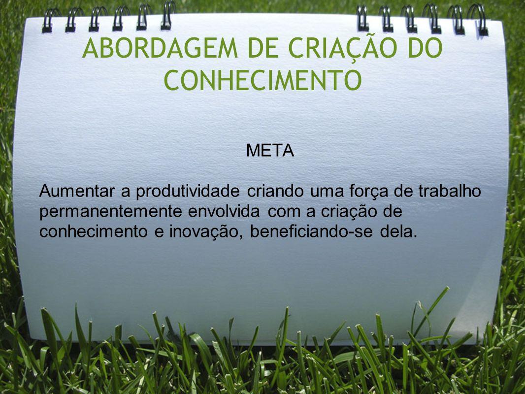 ABORDAGEM DE CRIAÇÃO DO CONHECIMENTO