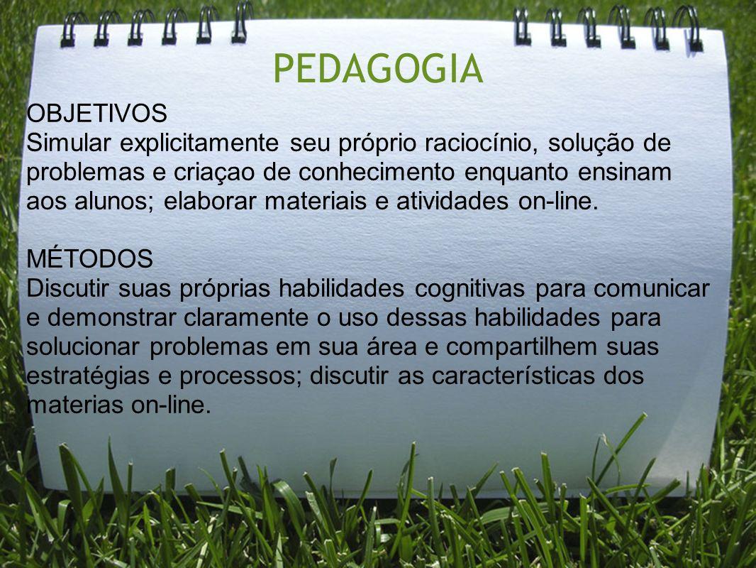 PEDAGOGIA OBJETIVOS