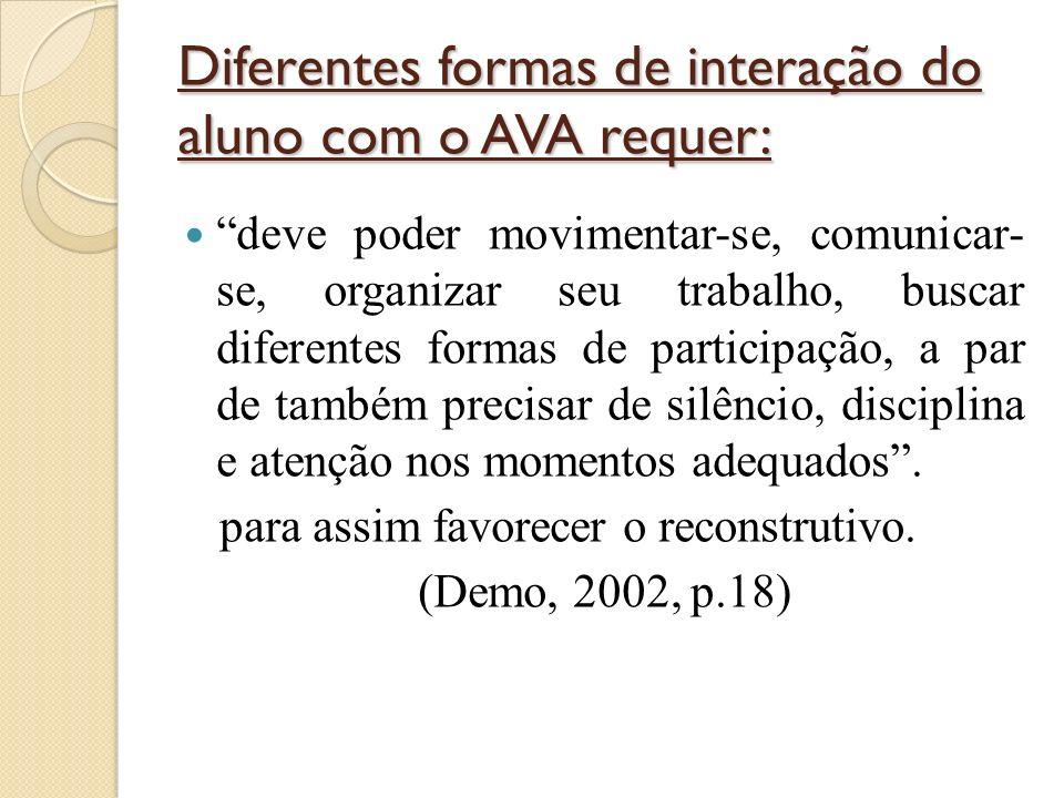 Diferentes formas de interação do aluno com o AVA requer: