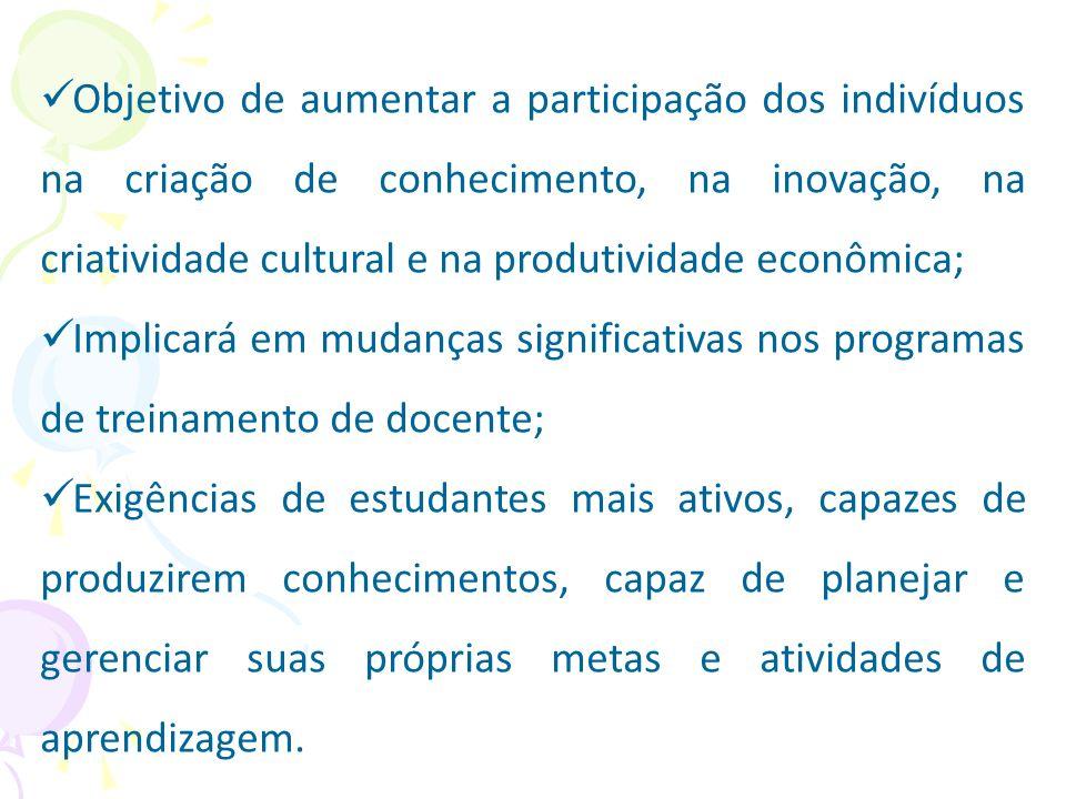 Objetivo de aumentar a participação dos indivíduos na criação de conhecimento, na inovação, na criatividade cultural e na produtividade econômica;