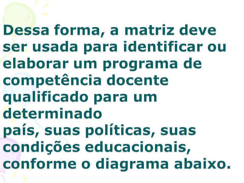 Dessa forma, a matriz deve ser usada para identificar ou elaborar um programa de competência docente qualificado para um determinado país, suas políticas, suas condições educacionais, conforme o diagrama abaixo.