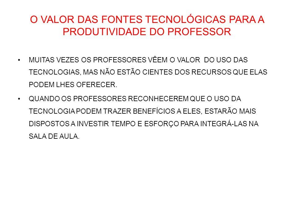 O VALOR DAS FONTES TECNOLÓGICAS PARA A PRODUTIVIDADE DO PROFESSOR