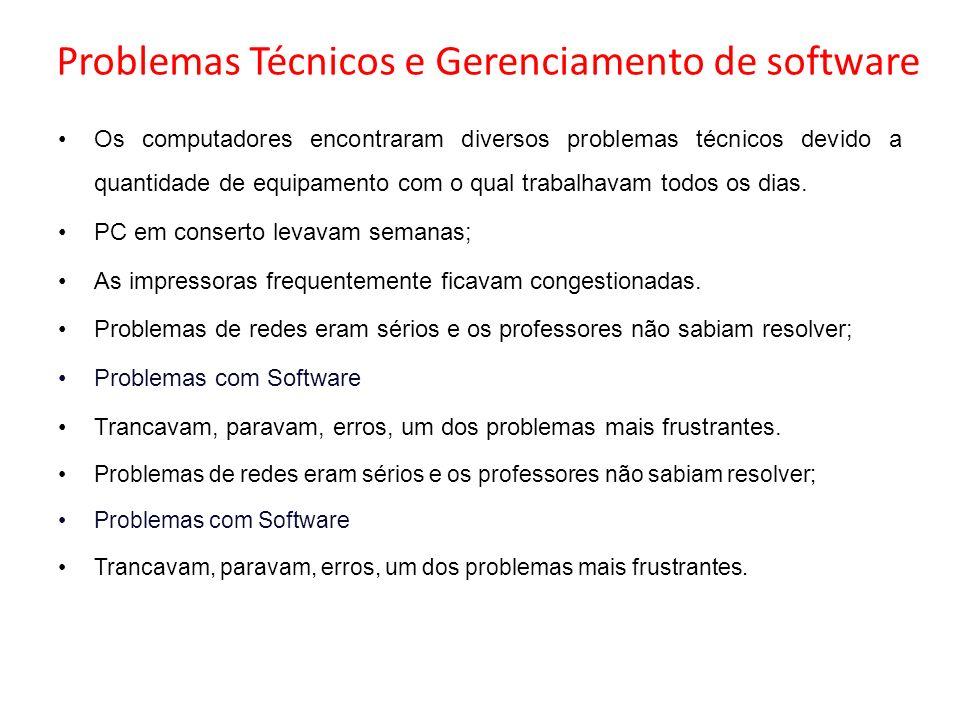 Problemas Técnicos e Gerenciamento de software