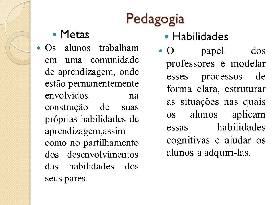 Pedagogia Metas Habilidades