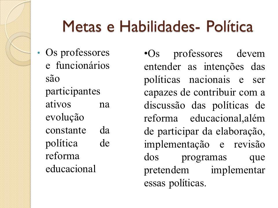 Metas e Habilidades- Política