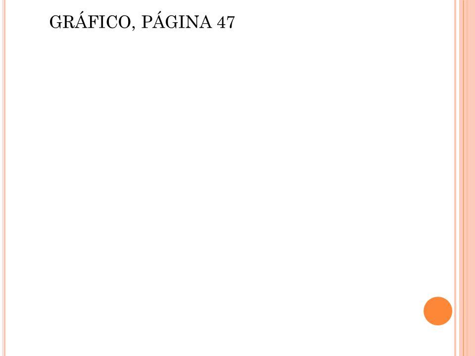 GRÁFICO, PÁGINA 47