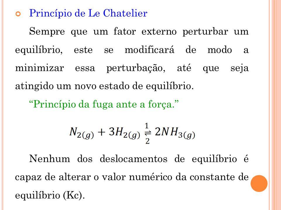 Princípio de Le Chatelier