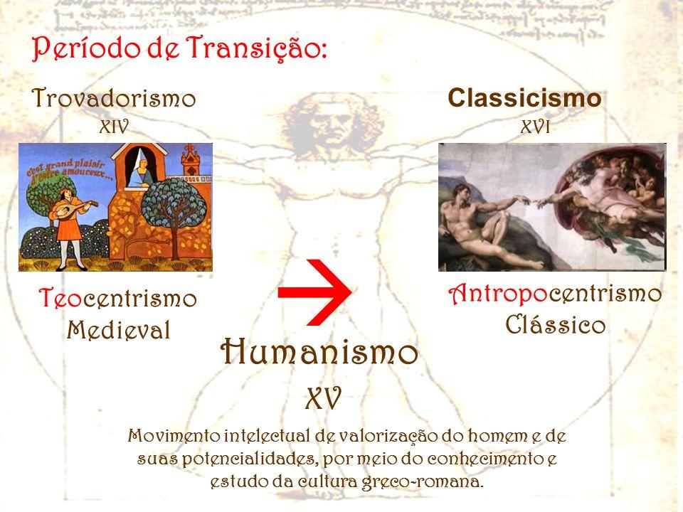 Antropocentrismo Clássico Teocentrismo Medieval