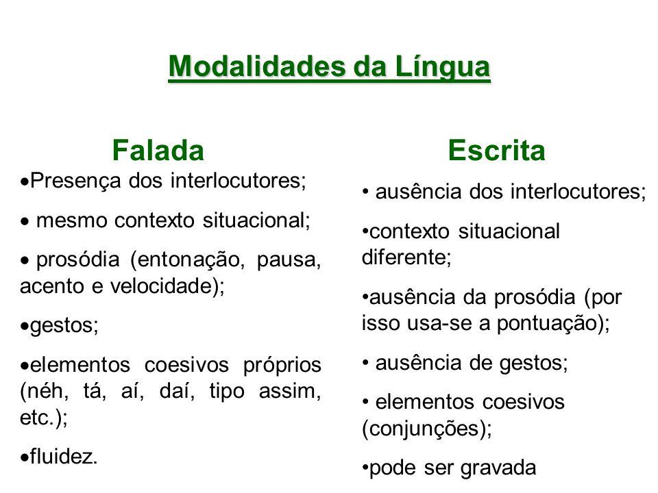 Modalidades da Língua Falada Escrita