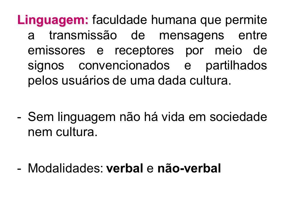 Linguagem: faculdade humana que permite a transmissão de mensagens entre emissores e receptores por meio de signos convencionados e partilhados pelos usuários de uma dada cultura.