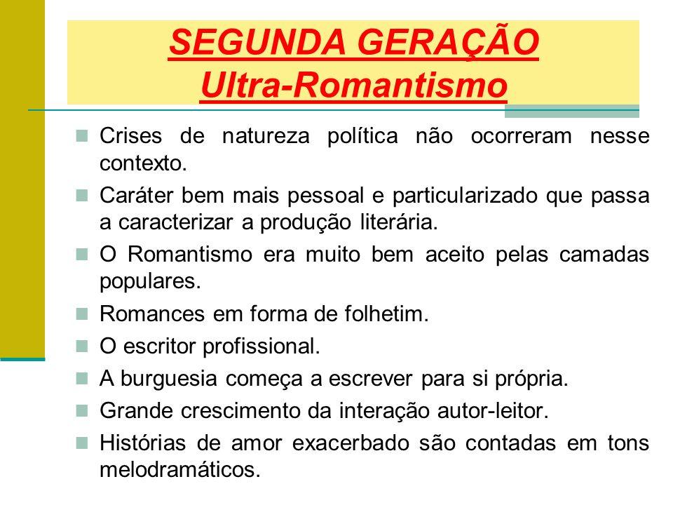 SEGUNDA GERAÇÃO Ultra-Romantismo