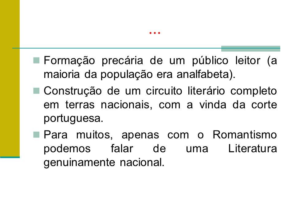 ... Formação precária de um público leitor (a maioria da população era analfabeta).