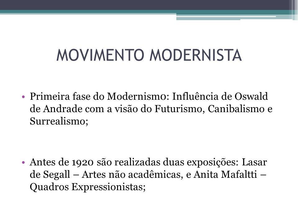 MOVIMENTO MODERNISTA Primeira fase do Modernism0: Influência de Oswald de Andrade com a visão do Futurismo, Canibalismo e Surrealismo;