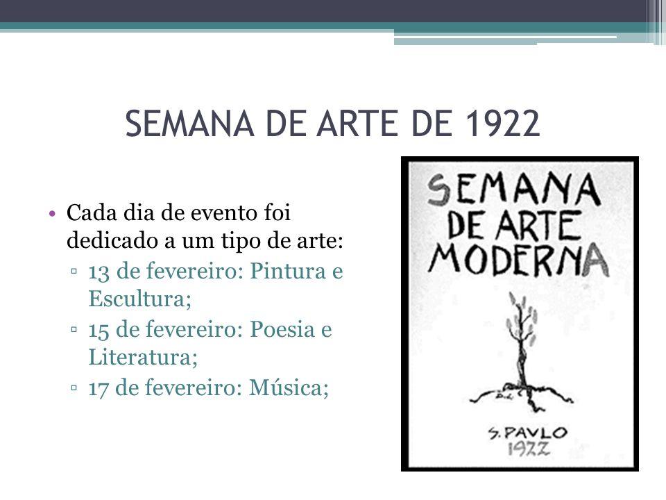SEMANA DE ARTE DE 1922 Cada dia de evento foi dedicado a um tipo de arte: 13 de fevereiro: Pintura e Escultura;