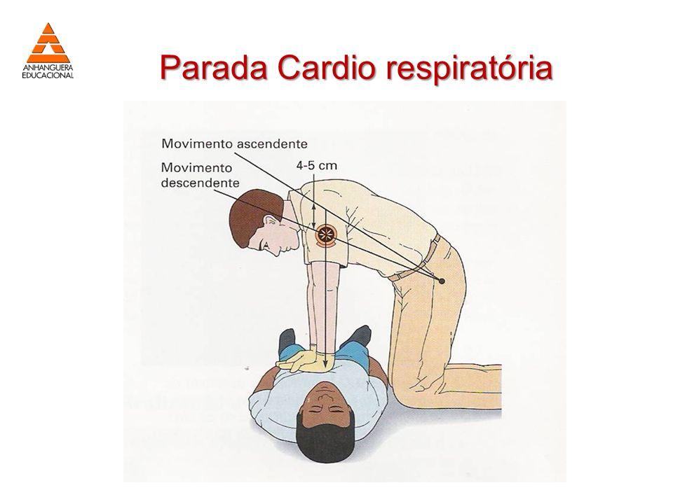 Parada Cardio respiratória