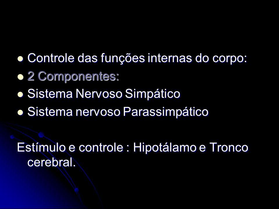 Controle das funções internas do corpo: