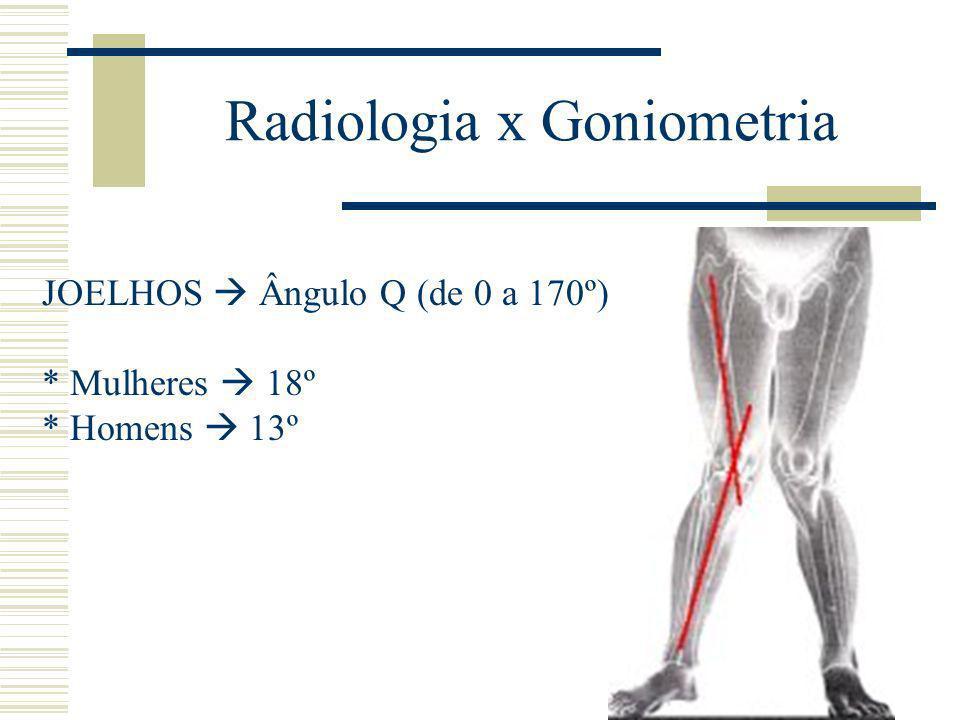 Radiologia x Goniometria
