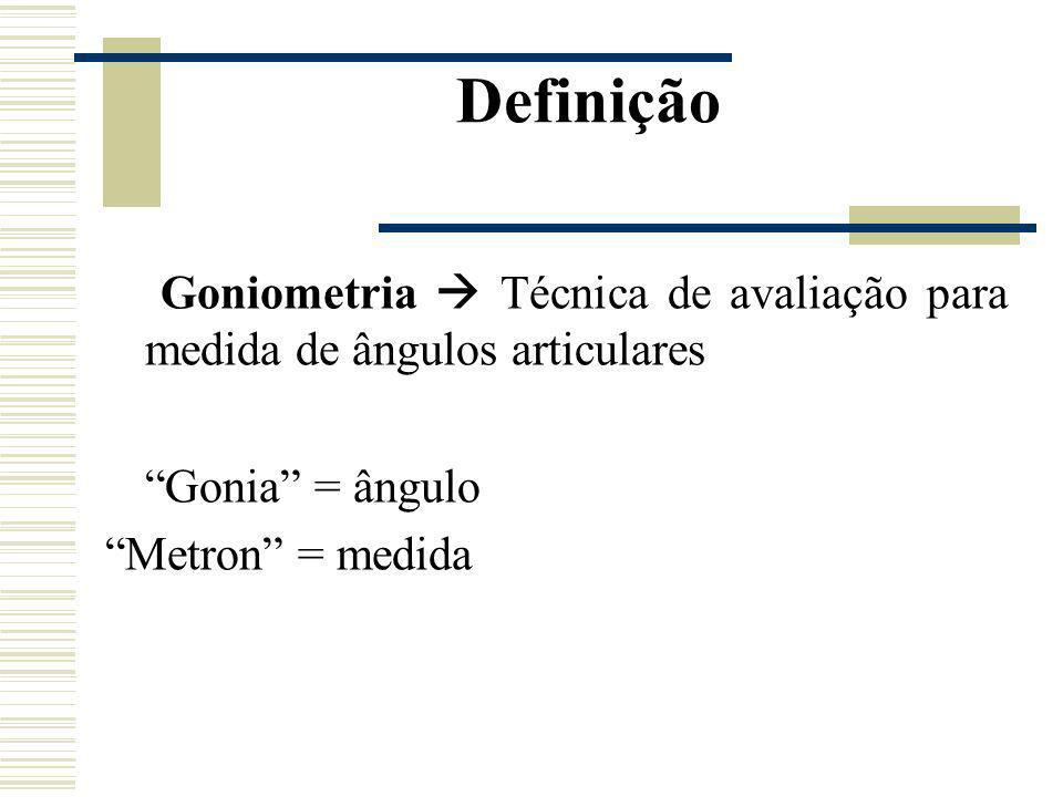 Definição Goniometria  Técnica de avaliação para medida de ângulos articulares. Gonia = ângulo.