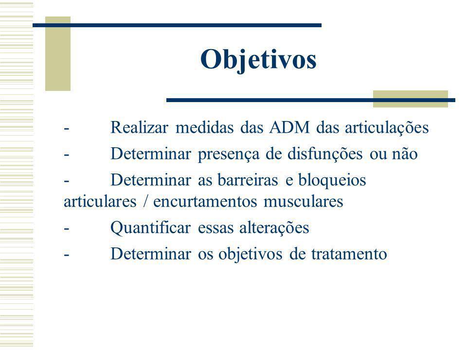 Objetivos - Realizar medidas das ADM das articulações