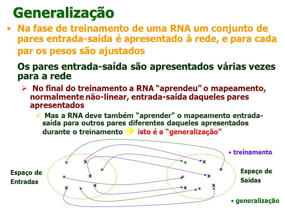 Generalização Na fase de treinamento de uma RNA um conjunto de pares entrada-saída é apresentado à rede, e para cada par os pesos são ajustados.