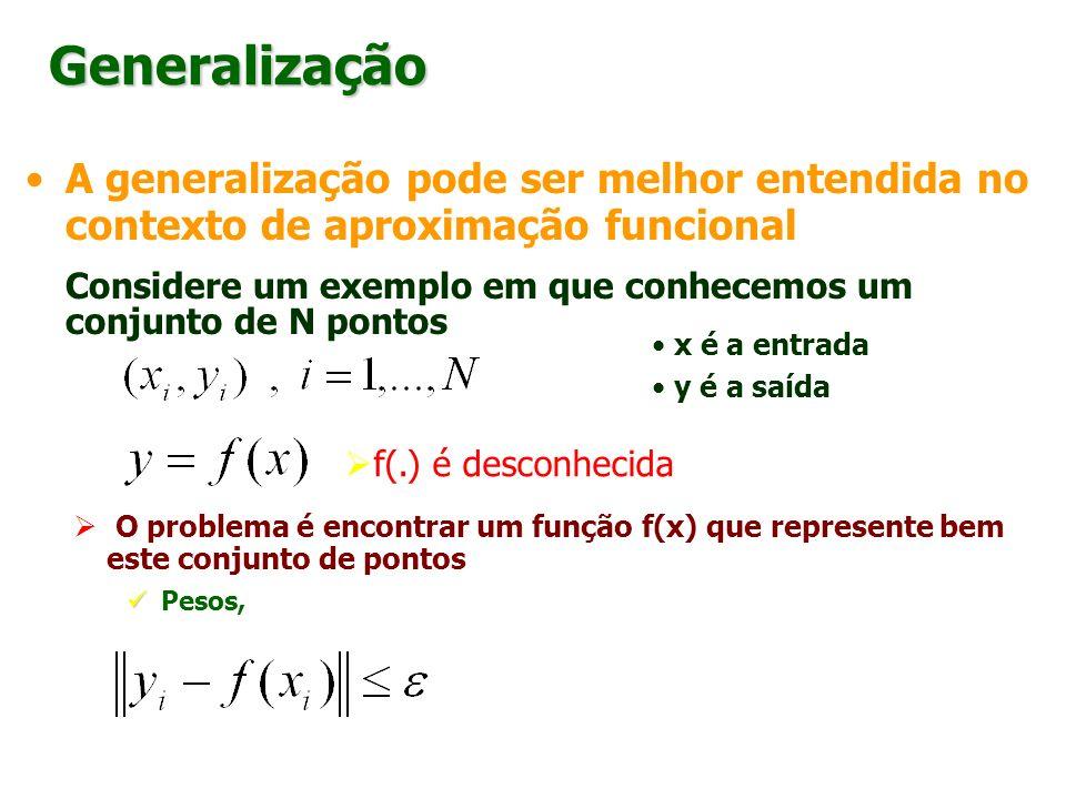 Generalização A generalização pode ser melhor entendida no contexto de aproximação funcional.