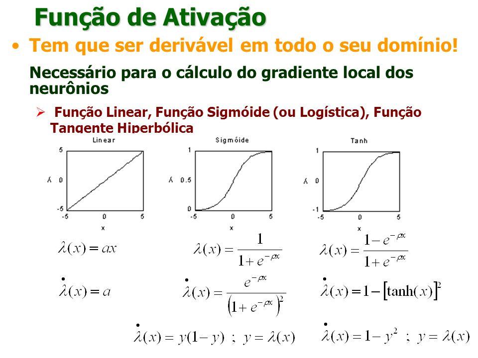 Função de Ativação Tem que ser derivável em todo o seu domínio! Necessário para o cálculo do gradiente local dos neurônios.