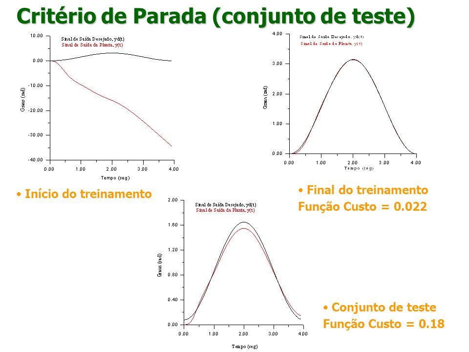 Critério de Parada (conjunto de teste)