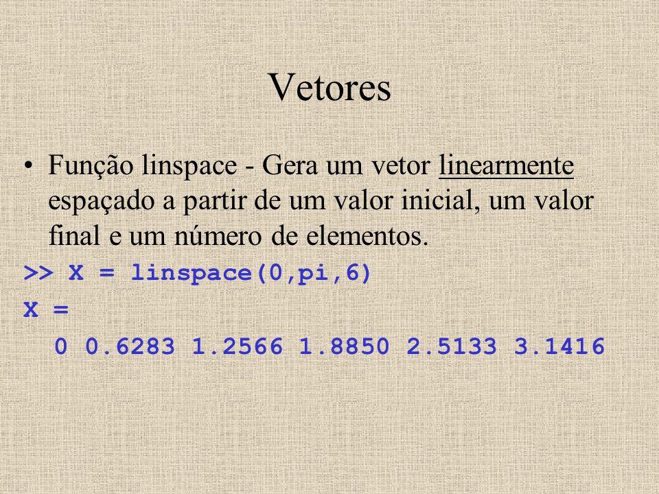 Vetores Função linspace - Gera um vetor linearmente espaçado a partir de um valor inicial, um valor final e um número de elementos.