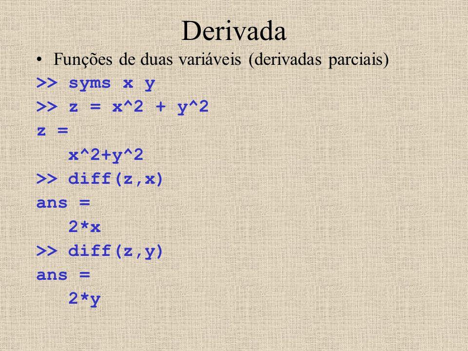 Derivada Funções de duas variáveis (derivadas parciais)