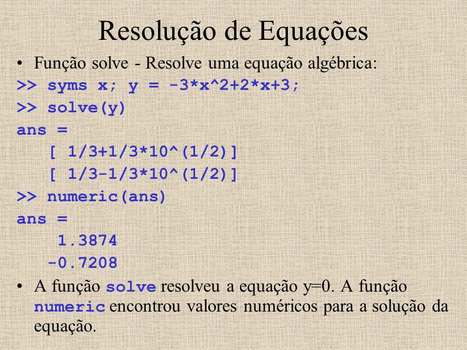 Resolução de Equações Função solve - Resolve uma equação algébrica: