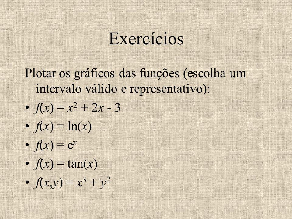 Exercícios Plotar os gráficos das funções (escolha um intervalo válido e representativo): f(x) = x2 + 2x - 3.