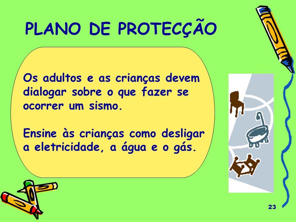 PLANO DE PROTECÇÃO Os adultos e as crianças devem