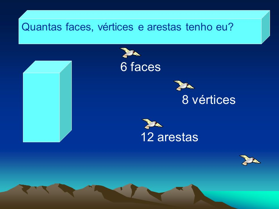 6 faces 8 vértices 12 arestas