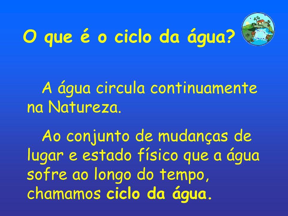 O que é o ciclo da água A água circula continuamente na Natureza.