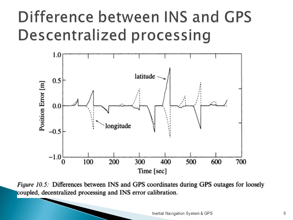 Difference between INS and GPS Descentralized processing