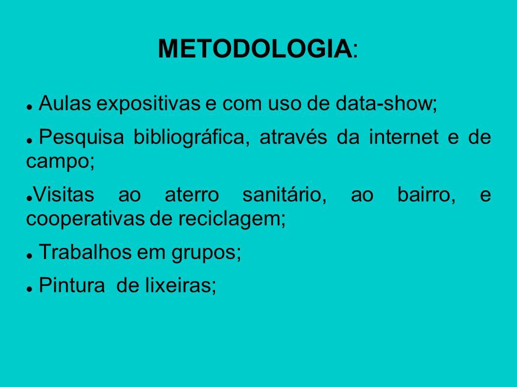METODOLOGIA: Aulas expositivas e com uso de data-show;