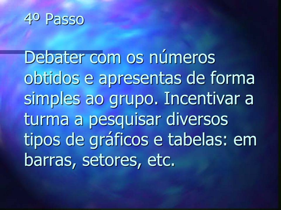 4º Passo Debater com os números obtidos e apresentas de forma simples ao grupo.